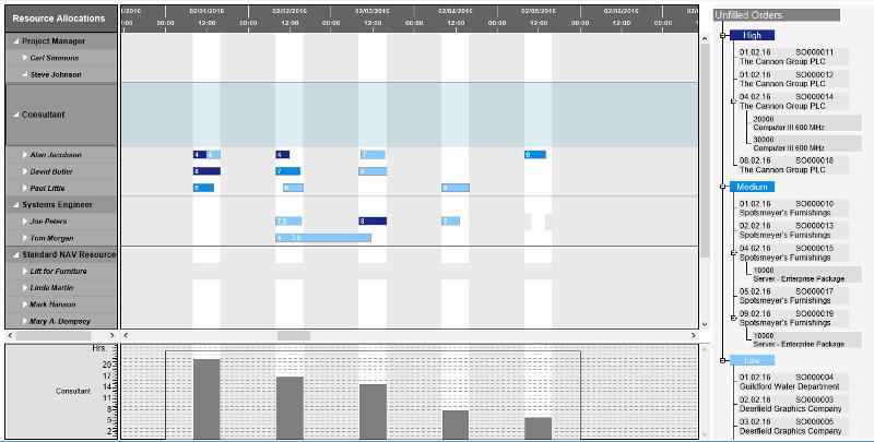 Microsoft_Dynamics_NAV_Visual_Service_Scheduler_-_Gantt_Chart_and_Tree_View